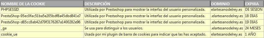 cookies_propias